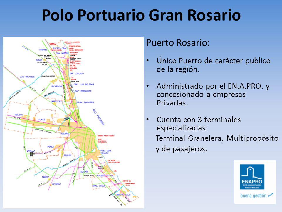 Polo Portuario Gran Rosario Puerto Rosario: Único Puerto de carácter publico de la región. Administrado por el EN.A.PRO. y concesionado a empresas Pri