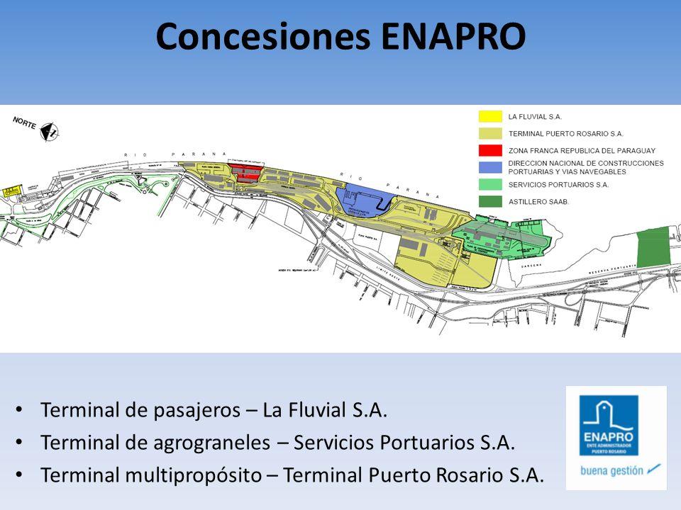 Concesiones ENAPRO Terminal de pasajeros – La Fluvial S.A. Terminal de agrograneles – Servicios Portuarios S.A. Terminal multipropósito – Terminal Pue