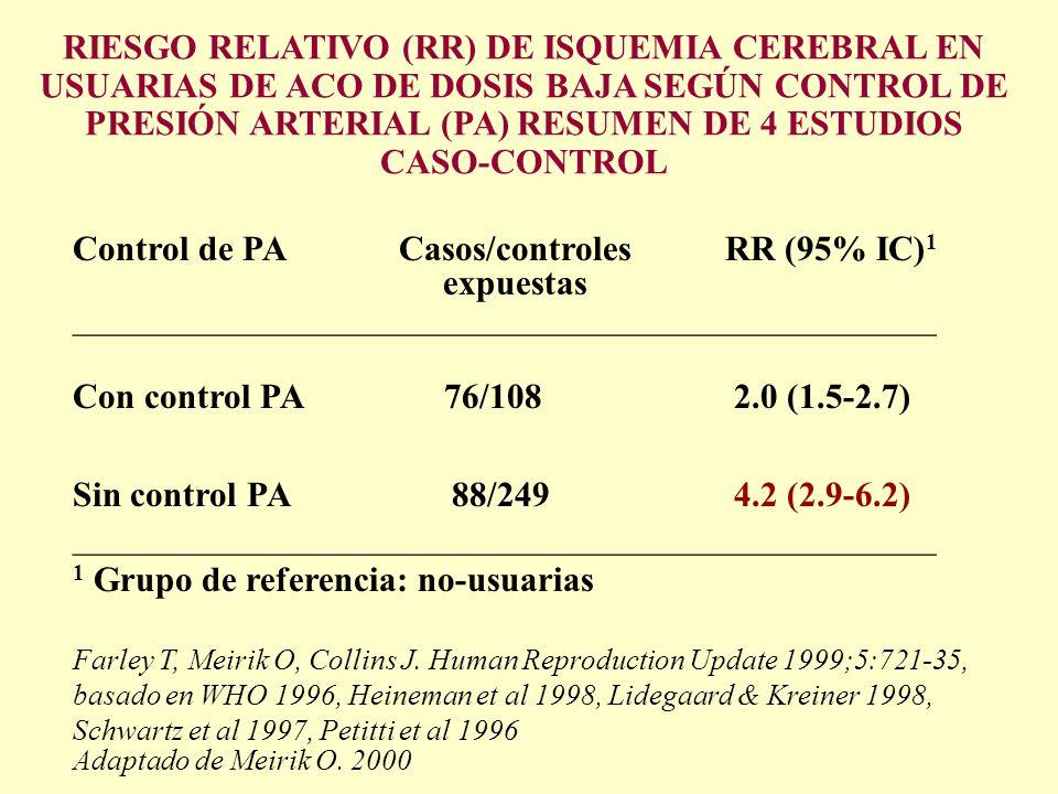 RIESGO RELATIVO (RR) DE ISQUEMIA CEREBRAL EN USUARIAS DE ACO DE DOSIS BAJA SEGÚN CONTROL DE PRESIÓN ARTERIAL (PA) RESUMEN DE 4 ESTUDIOS CASO-CONTROL C