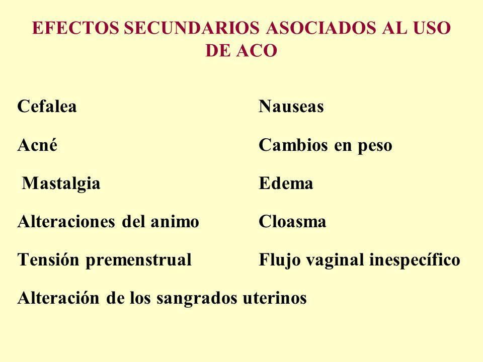 EFECTOS SECUNDARIOS ASOCIADOS AL USO DE ACO Cefalea Nauseas Acné Cambios en peso Mastalgia Edema Alteraciones del animoCloasma Tensión premenstrual Fl