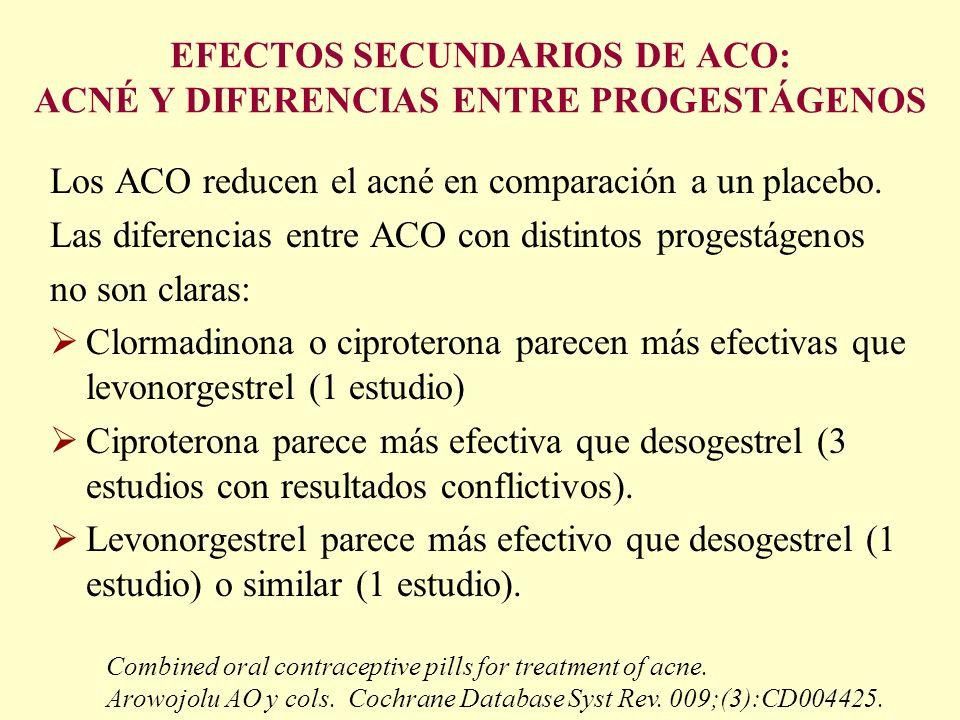 EFECTOS SECUNDARIOS DE ACO: ACNÉ Y DIFERENCIAS ENTRE PROGESTÁGENOS Los ACO reducen el acné en comparación a un placebo. Las diferencias entre ACO con