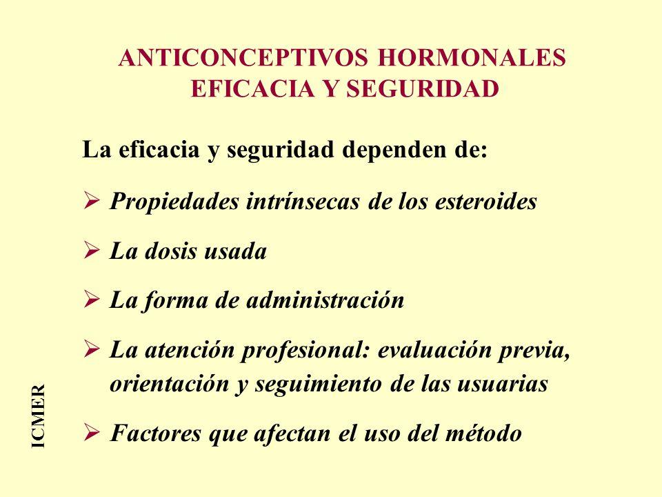ICMER ANTICONCEPTIVOS HORMONALES EFICACIA Y SEGURIDAD La eficacia y seguridad dependen de: Propiedades intrínsecas de los esteroides La dosis usada La