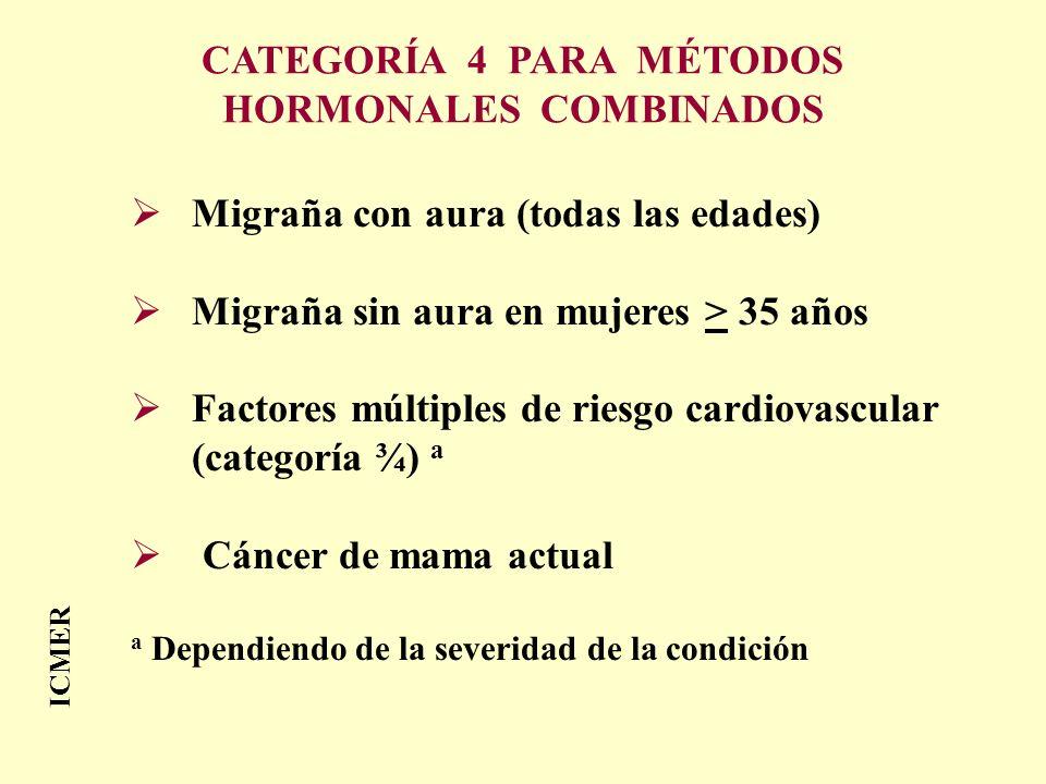 ICMER Migraña con aura (todas las edades) Migraña sin aura en mujeres > 35 años Factores múltiples de riesgo cardiovascular (categoría ¾) a Cáncer de