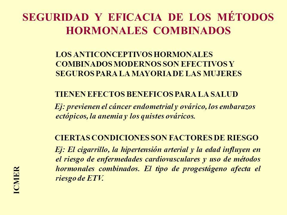 ICMER SEGURIDAD Y EFICACIA DE LOS MÉTODOS HORMONALES COMBINADOS LOS ANTICONCEPTIVOS HORMONALES COMBINADOS MODERNOS SON EFECTIVOS Y SEGUROS PARA LA MAY