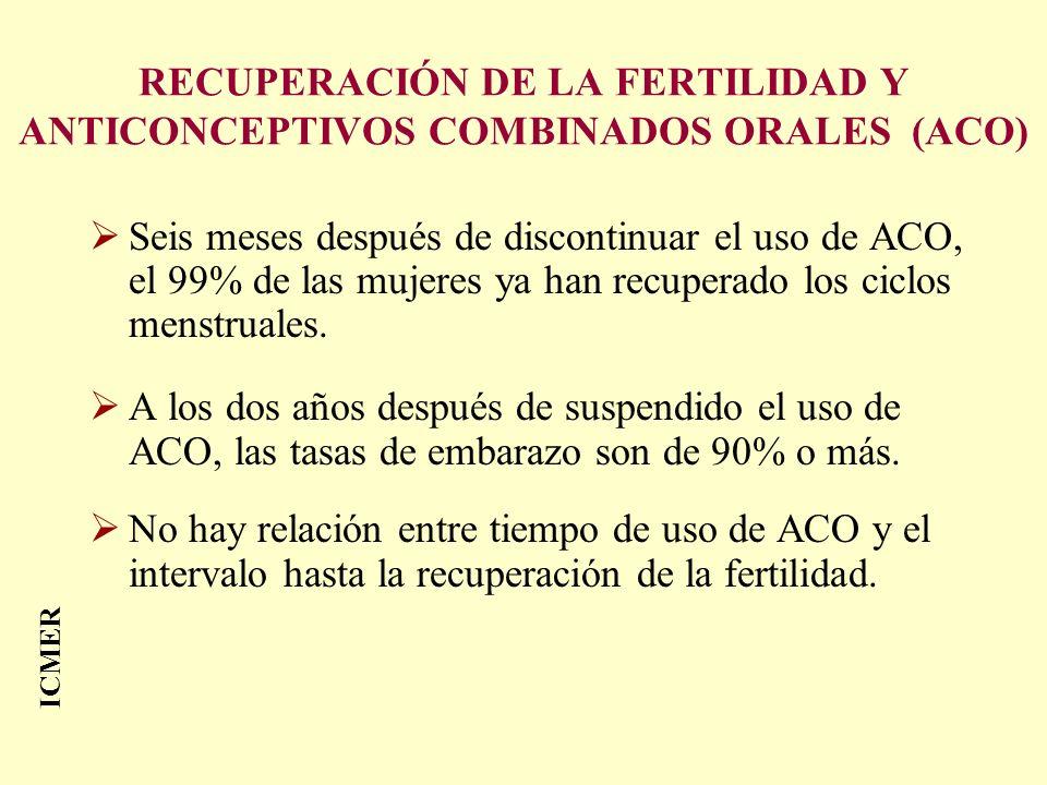 RECUPERACIÓN DE LA FERTILIDAD Y ANTICONCEPTIVOS COMBINADOS ORALES (ACO) Seis meses después de discontinuar el uso de ACO, el 99% de las mujeres ya han