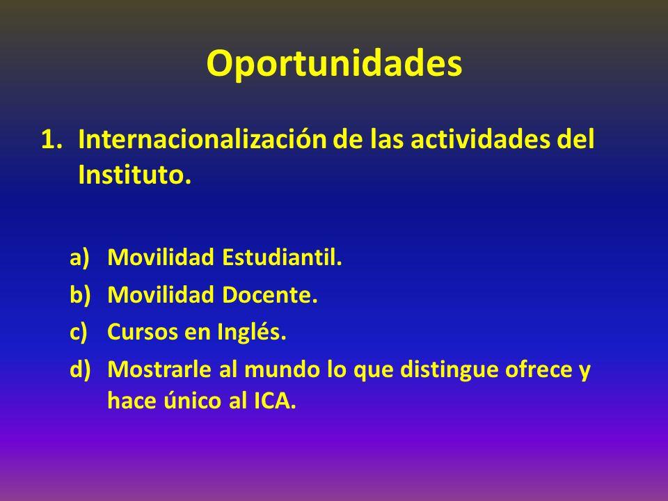 Oportunidades 1.Internacionalización de las actividades del Instituto. a)Movilidad Estudiantil. b)Movilidad Docente. c)Cursos en Inglés. d)Mostrarle a