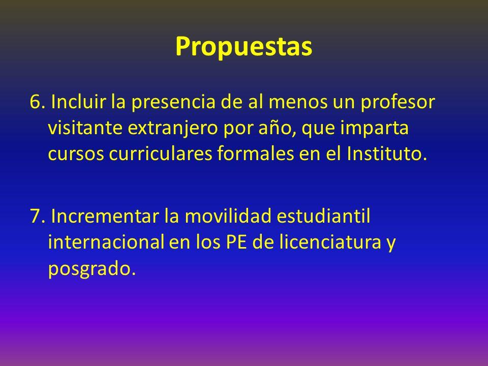Propuestas 6. Incluir la presencia de al menos un profesor visitante extranjero por año, que imparta cursos curriculares formales en el Instituto. 7.
