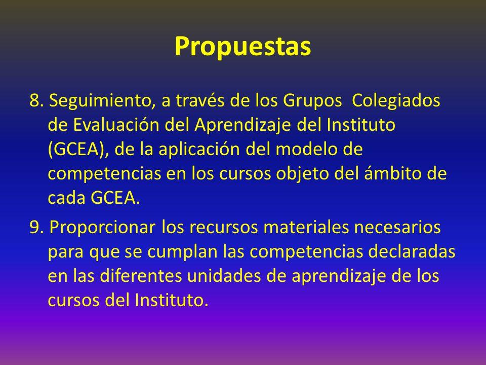 Propuestas 8. Seguimiento, a través de los Grupos Colegiados de Evaluación del Aprendizaje del Instituto (GCEA), de la aplicación del modelo de compet
