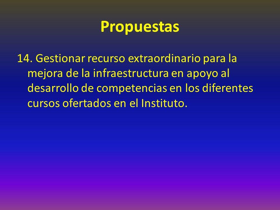 Propuestas 14. Gestionar recurso extraordinario para la mejora de la infraestructura en apoyo al desarrollo de competencias en los diferentes cursos o