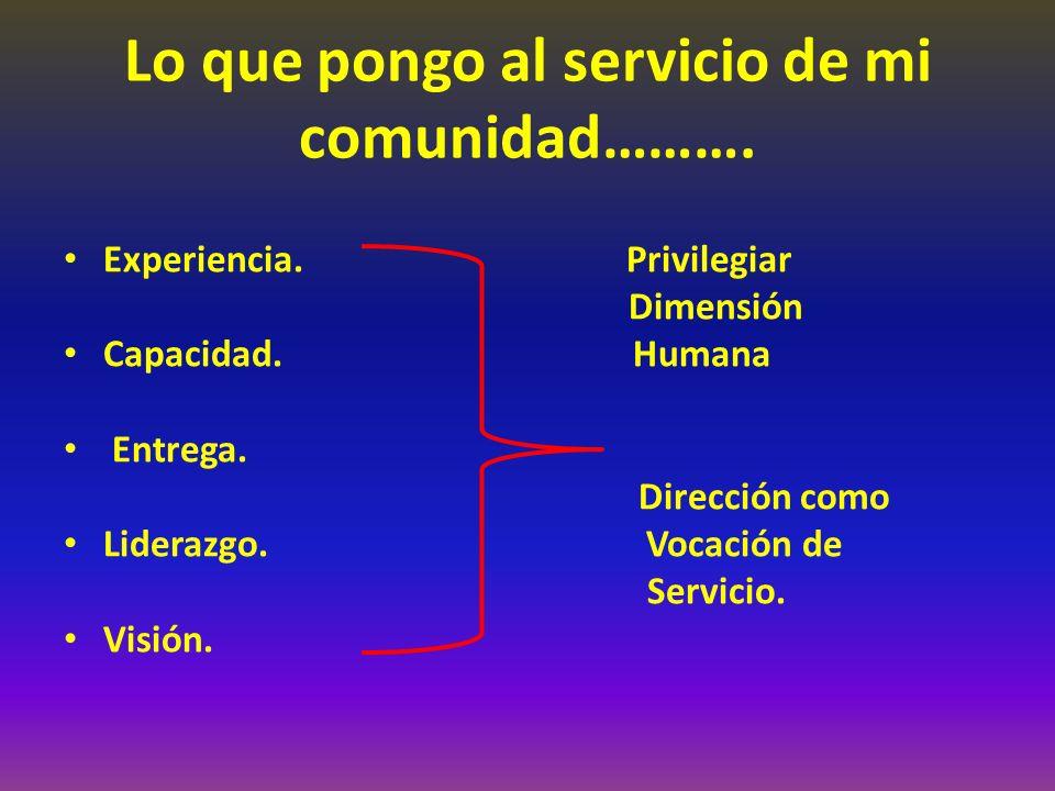 Lo que pongo al servicio de mi comunidad………. Experiencia. Privilegiar Dimensión Capacidad. Humana Entrega. Dirección como Liderazgo. Vocación de Servi