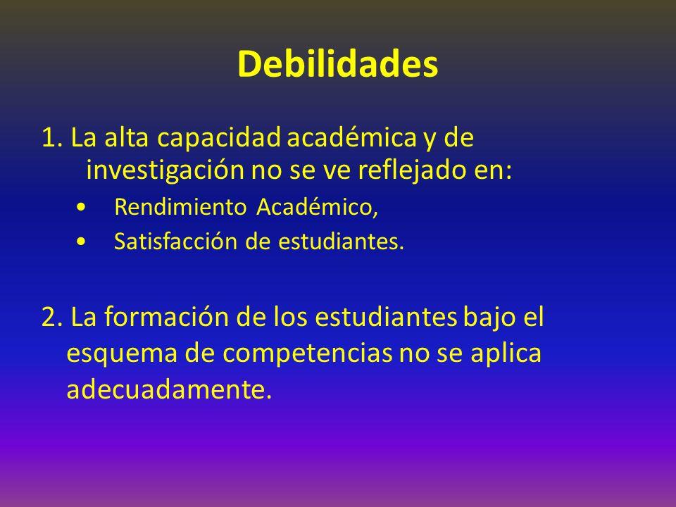 Debilidades 1. La alta capacidad académica y de investigación no se ve reflejado en: Rendimiento Académico, Satisfacción de estudiantes. 2. La formaci