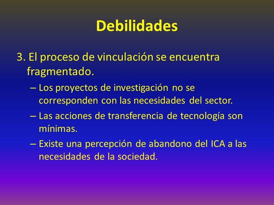 Debilidades 3. El proceso de vinculación se encuentra fragmentado. – Los proyectos de investigación no se corresponden con las necesidades del sector.
