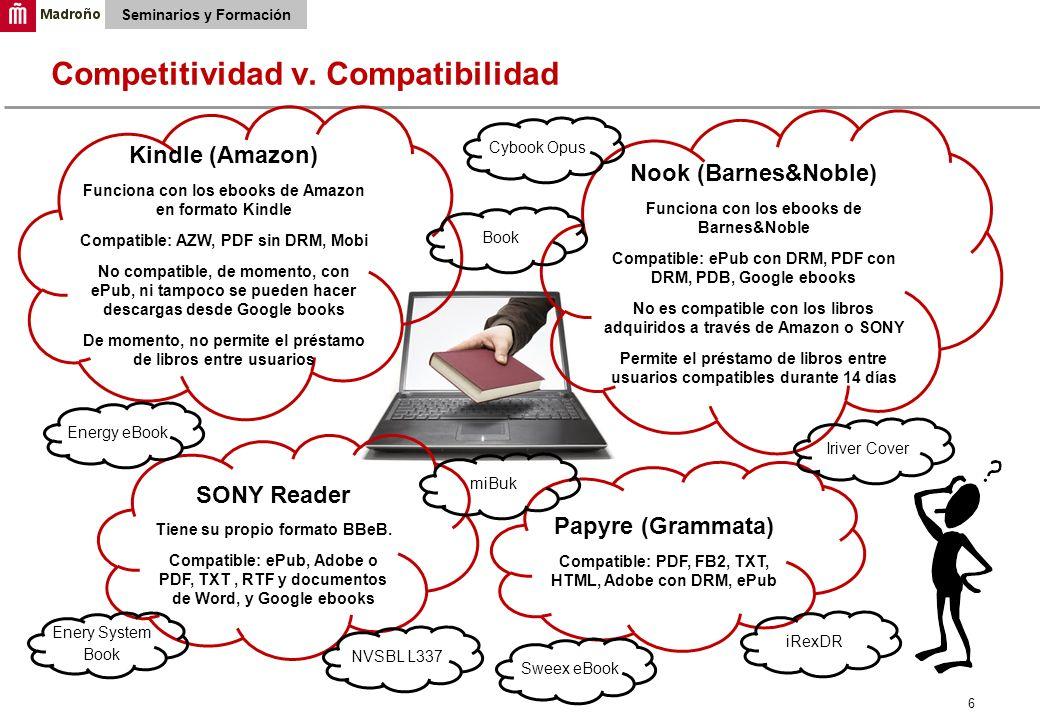 6 Seminarios y Formación Competitividad v.