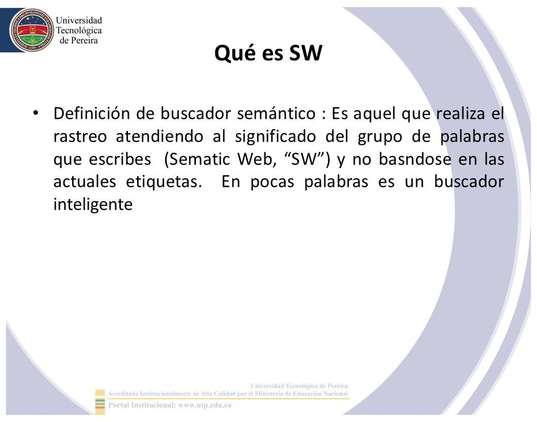 Qué es SW Definición de buscador semántico : Es aquel que realiza el rastreo atendiendo al significado del grupo de palabras que escribes (Sematic Web, SW) y no basndose en las actuales etiquetas.