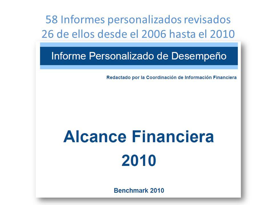 58 Informes personalizados revisados 26 de ellos desde el 2006 hasta el 2010