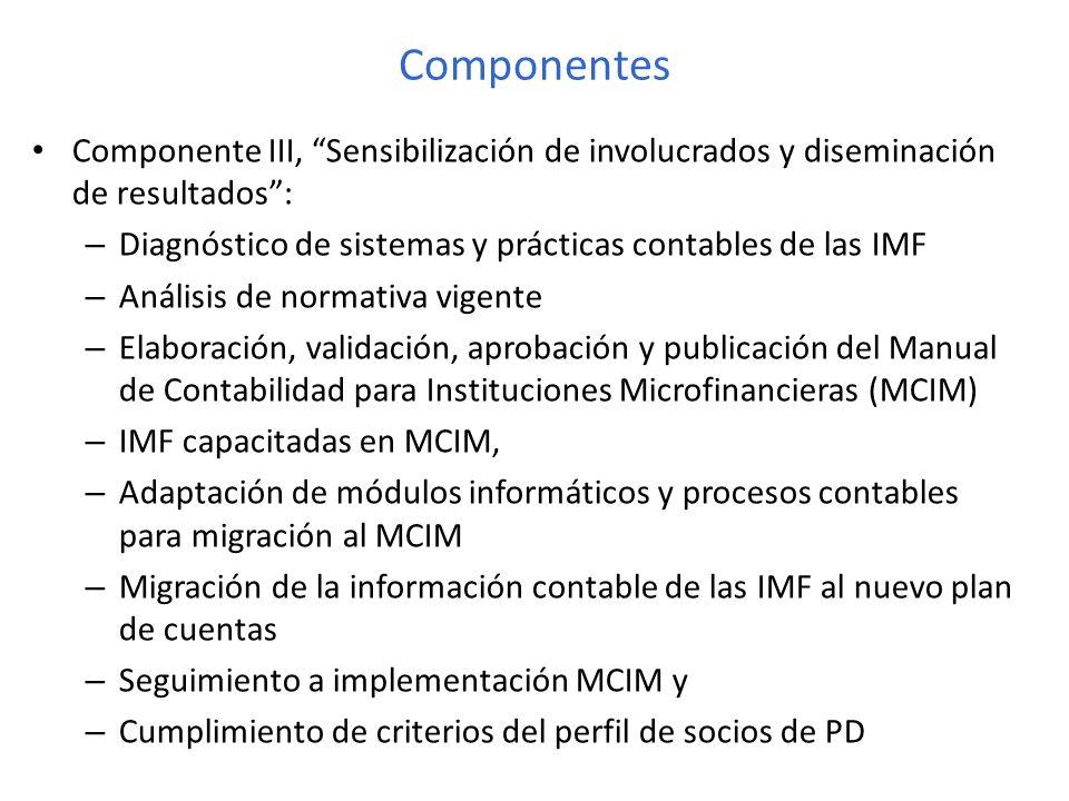 Componentes Componente III, Sensibilización de involucrados y diseminación de resultados: – Diagnóstico de sistemas y prácticas contables de las IMF – Análisis de normativa vigente – Elaboración, validación, aprobación y publicación del Manual de Contabilidad para Instituciones Microfinancieras (MCIM) – IMF capacitadas en MCIM, – Adaptación de módulos informáticos y procesos contables para migración al MCIM – Migración de la información contable de las IMF al nuevo plan de cuentas – Seguimiento a implementación MCIM y – Cumplimiento de criterios del perfil de socios de PD