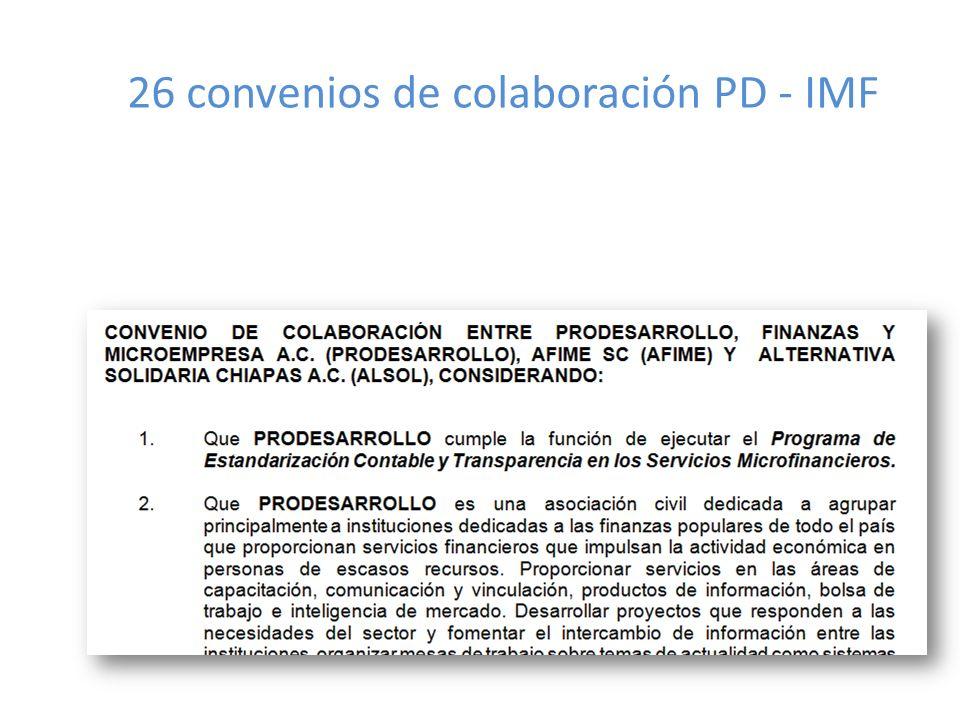 26 convenios de colaboración PD - IMF