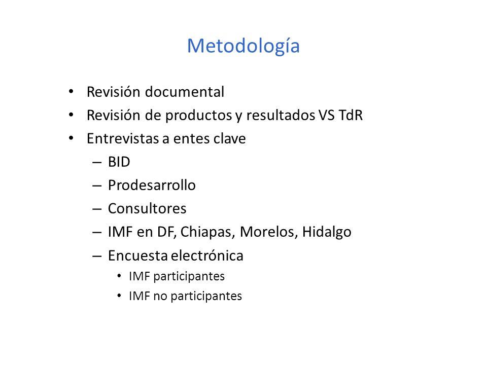 Metodología Revisión documental Revisión de productos y resultados VS TdR Entrevistas a entes clave – BID – Prodesarrollo – Consultores – IMF en DF, C