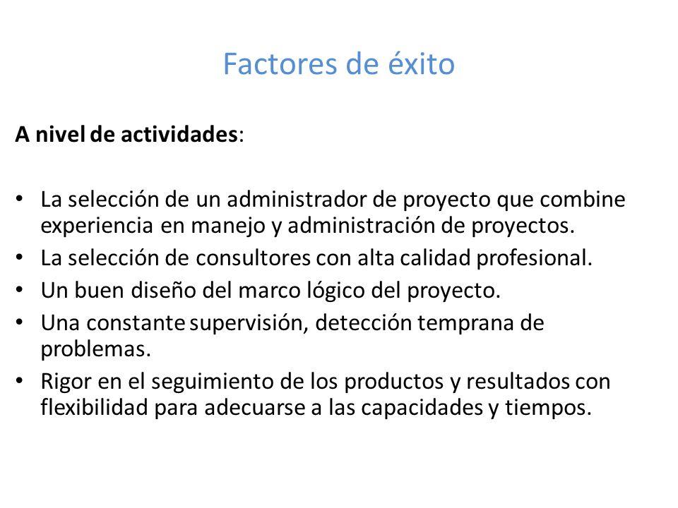 Factores de éxito A nivel de actividades: La selección de un administrador de proyecto que combine experiencia en manejo y administración de proyectos.