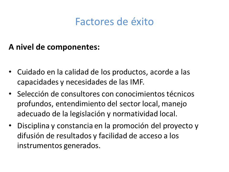 Factores de éxito A nivel de componentes: Cuidado en la calidad de los productos, acorde a las capacidades y necesidades de las IMF. Selección de cons