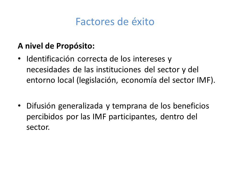 Factores de éxito A nivel de Propósito: Identificación correcta de los intereses y necesidades de las instituciones del sector y del entorno local (legislación, economía del sector IMF).