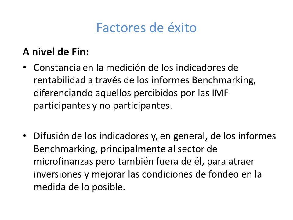Factores de éxito A nivel de Fin: Constancia en la medición de los indicadores de rentabilidad a través de los informes Benchmarking, diferenciando aquellos percibidos por las IMF participantes y no participantes.