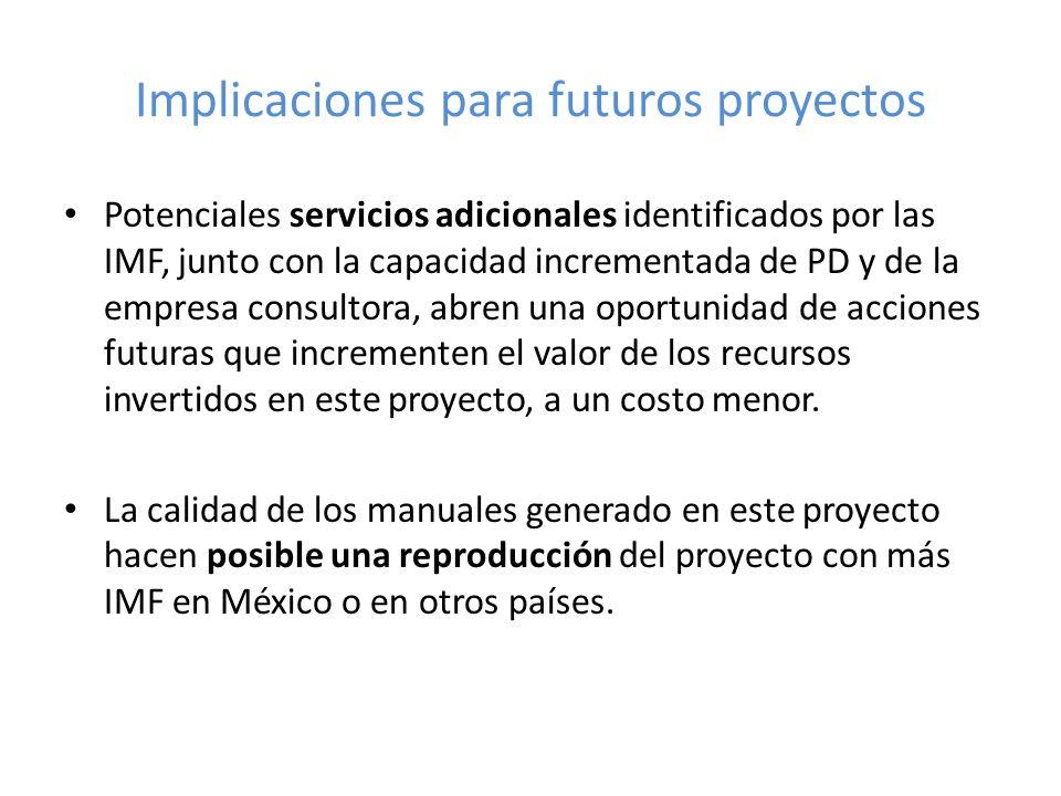 Implicaciones para futuros proyectos Potenciales servicios adicionales identificados por las IMF, junto con la capacidad incrementada de PD y de la empresa consultora, abren una oportunidad de acciones futuras que incrementen el valor de los recursos invertidos en este proyecto, a un costo menor.