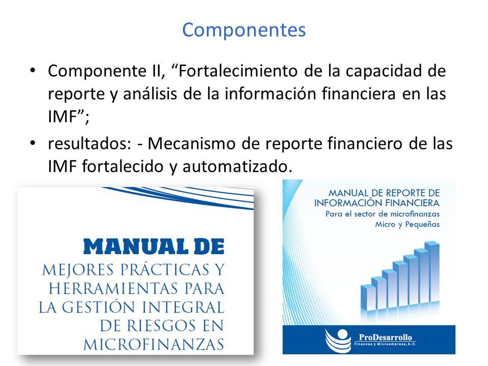 Componentes Componente II, Fortalecimiento de la capacidad de reporte y análisis de la información financiera en las IMF; resultados: - Mecanismo de reporte financiero de las IMF fortalecido y automatizado.