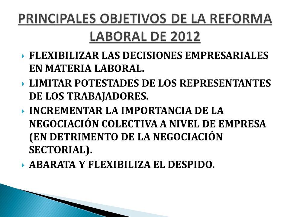 FLEXIBILIZAR LAS DECISIONES EMPRESARIALES EN MATERIA LABORAL.