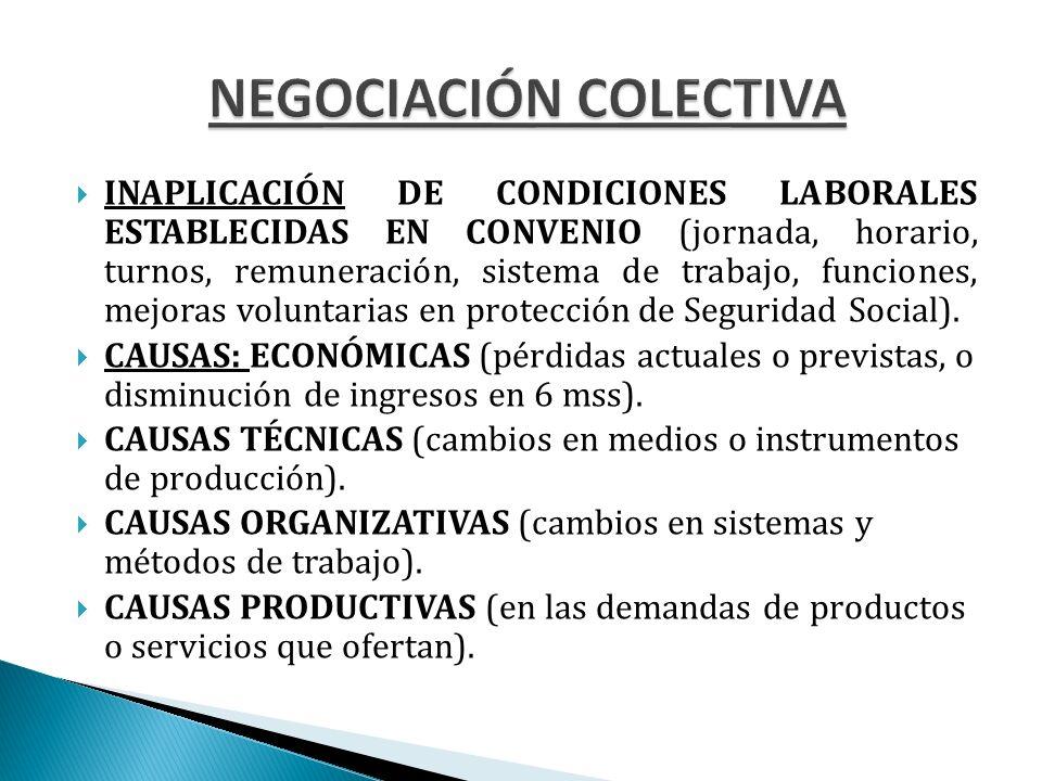 INAPLICACIÓN DE CONDICIONES LABORALES ESTABLECIDAS EN CONVENIO (jornada, horario, turnos, remuneración, sistema de trabajo, funciones, mejoras voluntarias en protección de Seguridad Social).