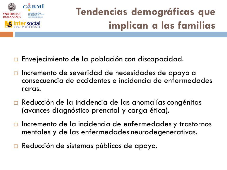 Tendencias demográficas que implican a las familias Envejecimiento de la población con discapacidad.