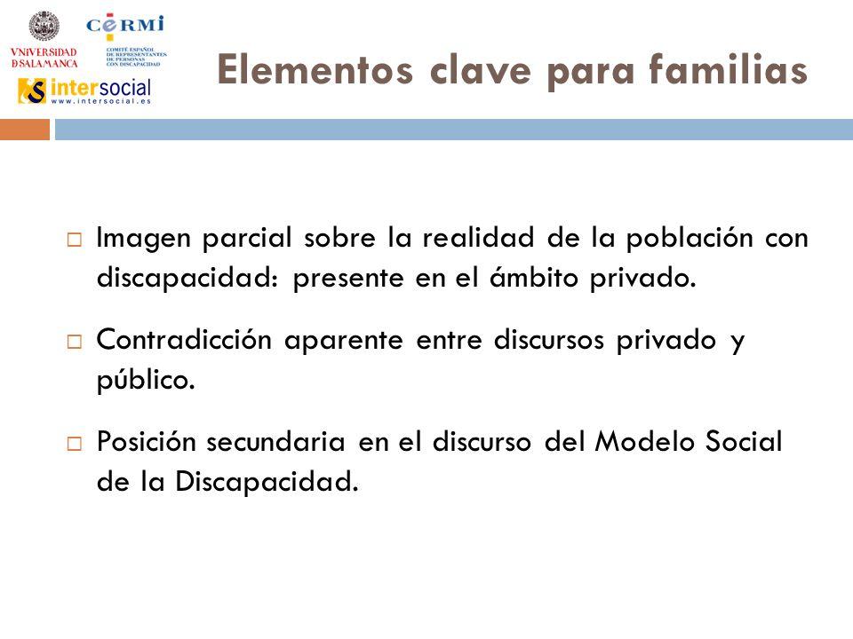 Elementos clave para familias Imagen parcial sobre la realidad de la población con discapacidad: presente en el ámbito privado.