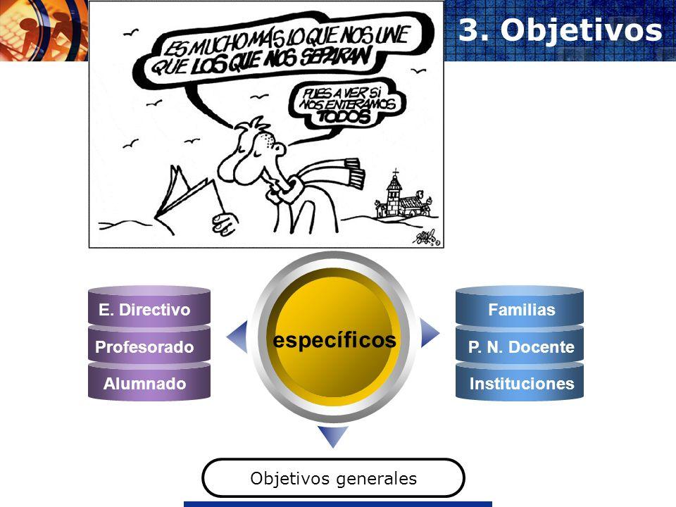www.thmemgallery.comCompany Logo 3. Objetivos específicos Objetivos generales E. Directivo Profesorado Alumnado Familias P. N. Docente Instituciones