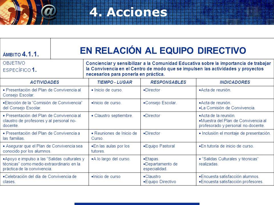 www.thmemgallery.comCompany Logo 4. Acciones ÁMBITO 4.1.1. EN RELACIÓN AL EQUIPO DIRECTIVO OBJETIVO ESPECÍFICO 1. Concienciar y sensibilizar a la Comu