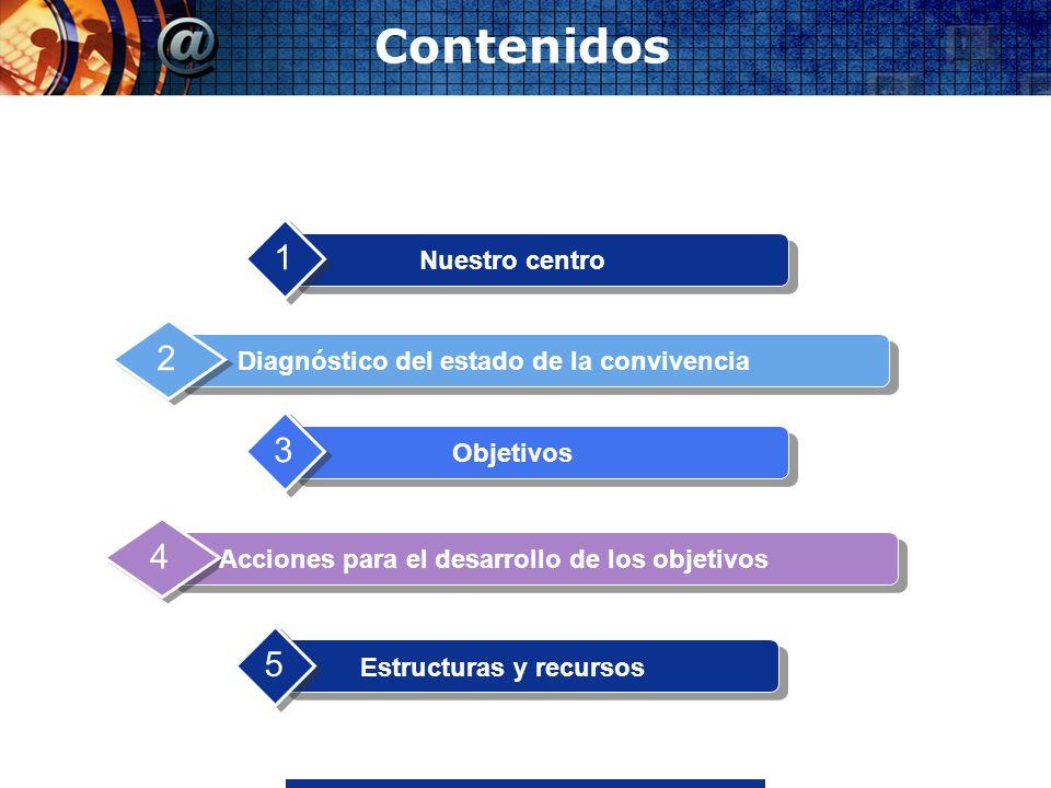 www.thmemgallery.comCompany Logo Contenidos Nuestro centro 1 Diagnóstico del estado de la convivencia 2 Objetivos 3 Acciones para el desarrollo de los