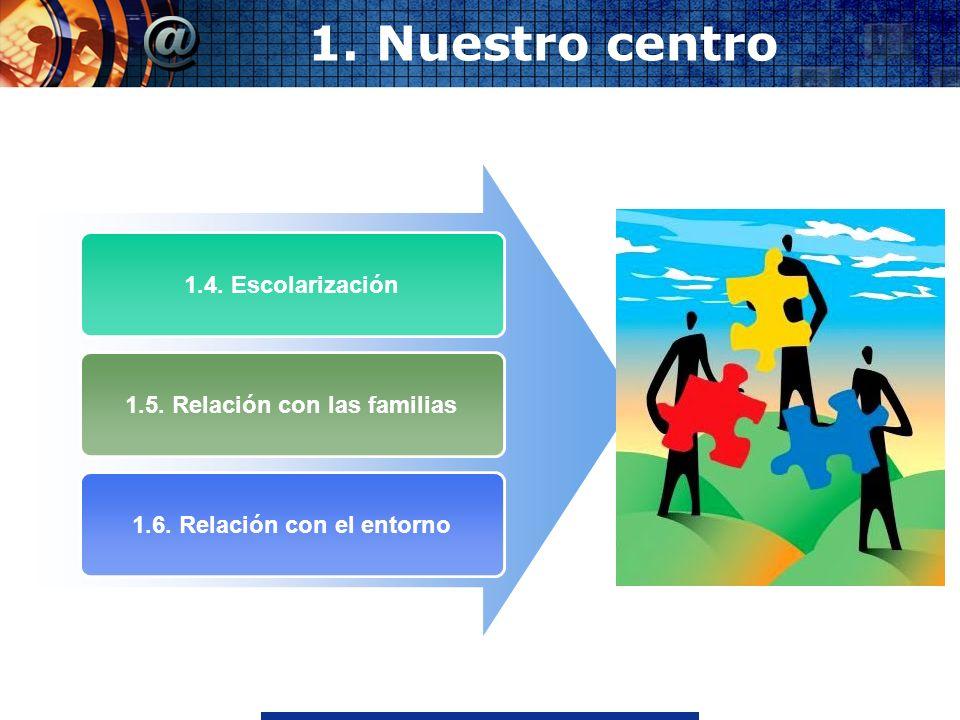 www.thmemgallery.comCompany Logo 1. Nuestro centro 1.4. Escolarización 1.5. Relación con las familias 1.6. Relación con el entorno