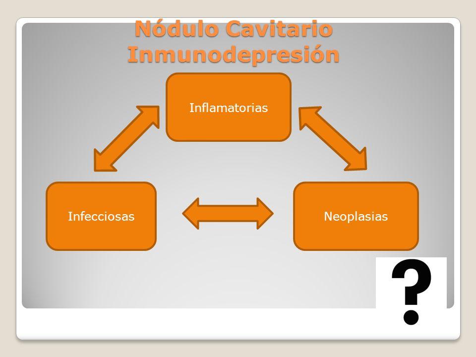 Nódulo Cavitario Inmunodepresión Infecciosas Inflamatorias Neoplasias