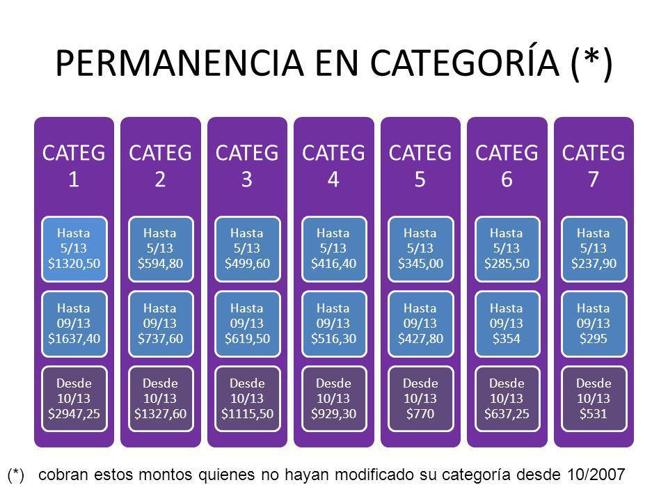 PERMANENCIA EN CATEGORÍA (*) (*) cobran estos montos quienes no hayan modificado su categoría desde 10/2007