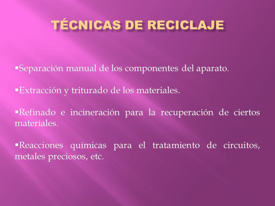 TÉCNICAS DE RECICLAJE Separación manual de los componentes del aparato.
