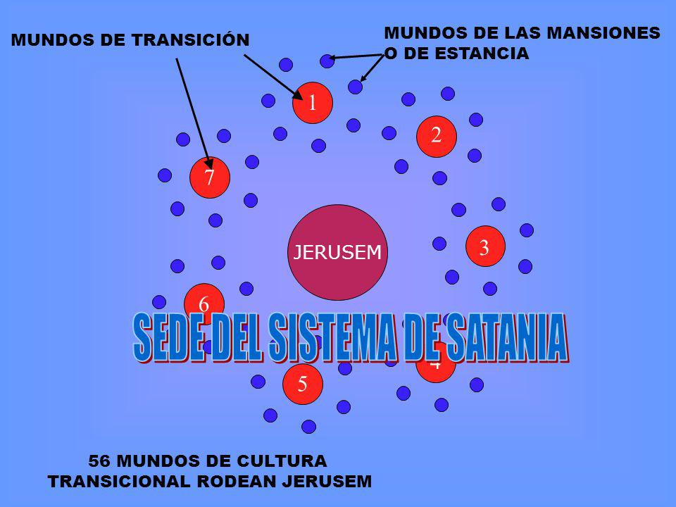 MUNDOS DE LAS MANSIONES O DE ESTANCIA JERUSEM 1 2 3 3 4 5 6 6 7 7 56 MUNDOS DE CULTURA TRANSICIONAL RODEAN JERUSEM MUNDOS DE TRANSICIÓN