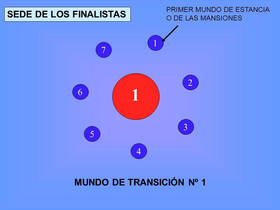 5 4 3 2 1 7 6 1 SEDE DE LOS FINALISTAS PRIMER MUNDO DE ESTANCIA O DE LAS MANSIONES MUNDO DE TRANSICIÓN Nº 1