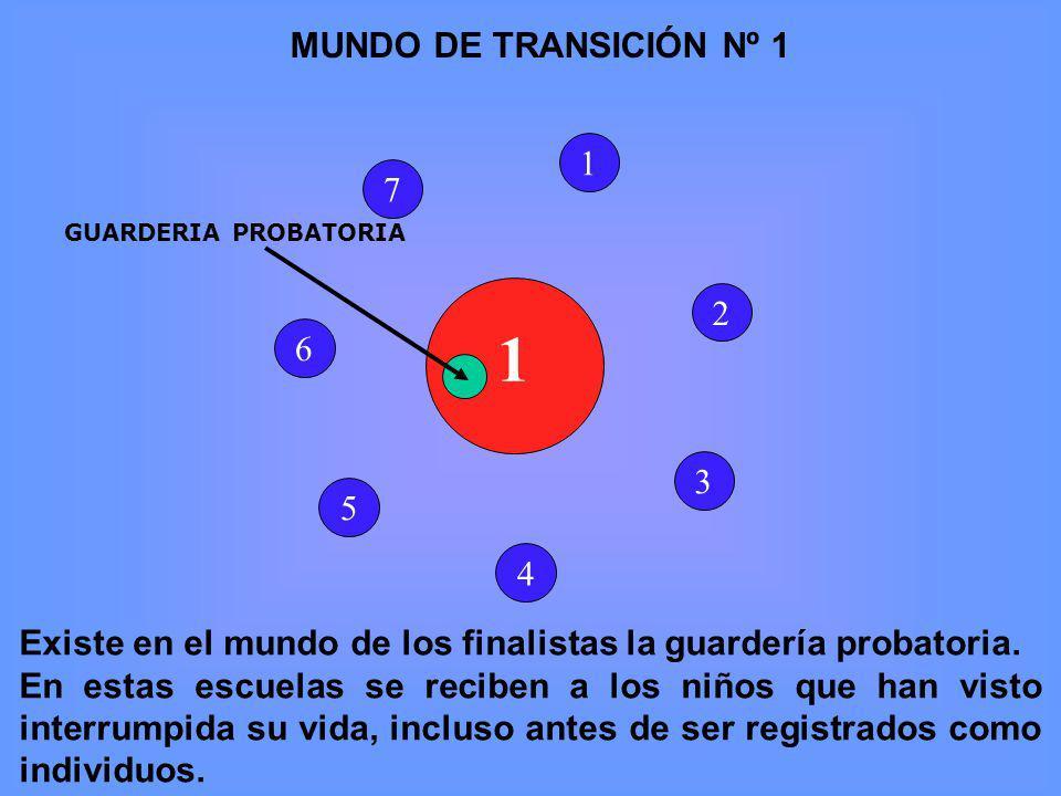 5 4 3 2 1 7 6 1 GUARDERIA PROBATORIA Existe en el mundo de los finalistas la guardería probatoria.