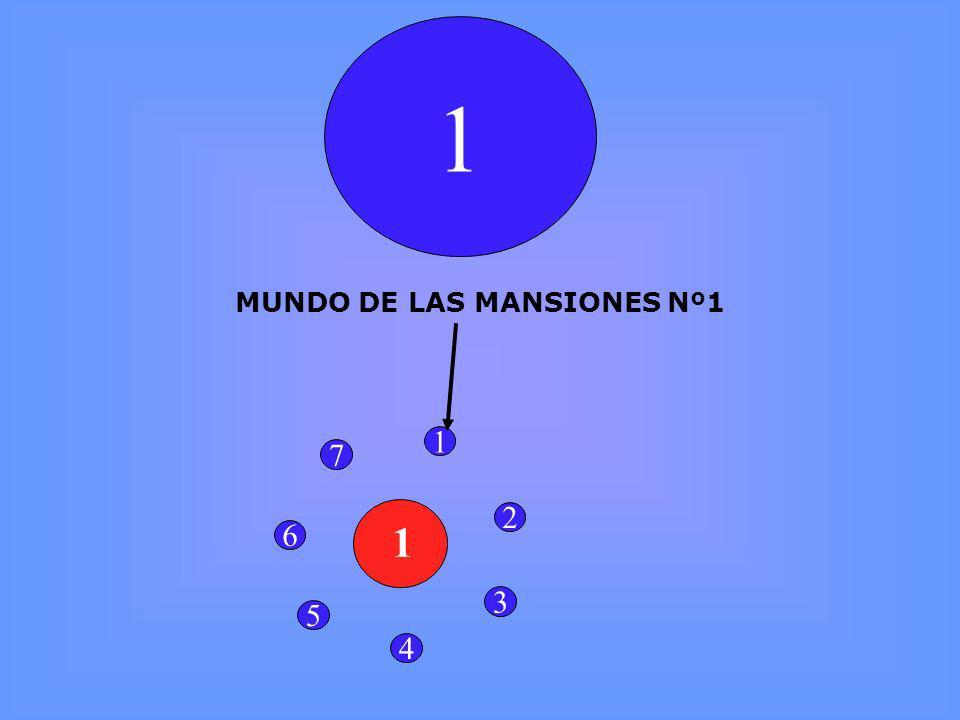 1 MUNDO DE LAS MANSIONES Nº1 5 4 3 2 1 7 6 1