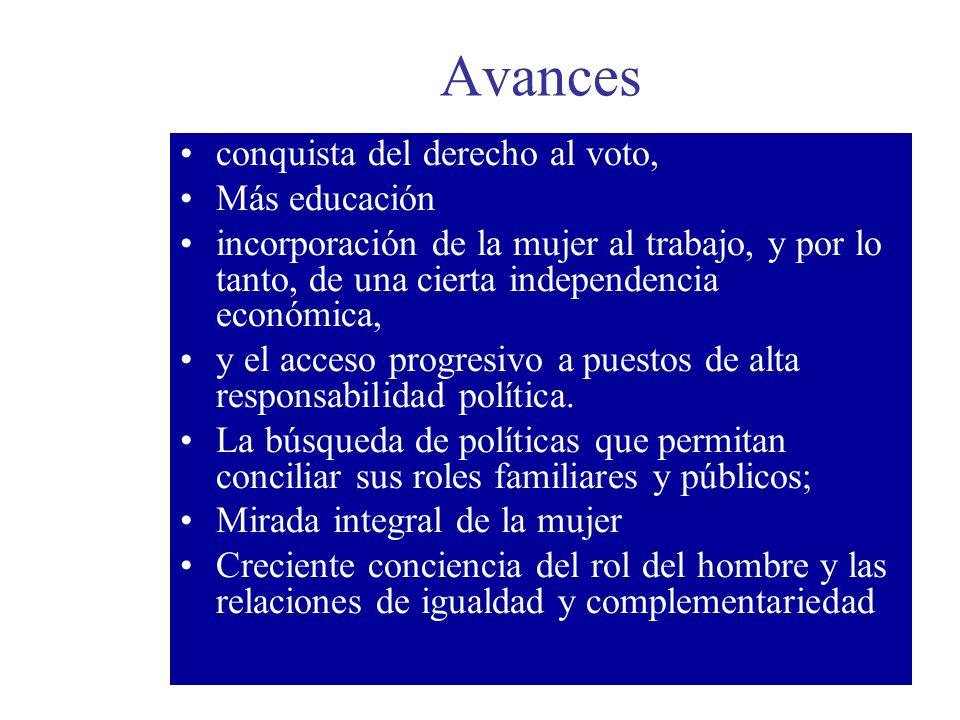 Avances conquista del derecho al voto, Más educación incorporación de la mujer al trabajo, y por lo tanto, de una cierta independencia económica, y el