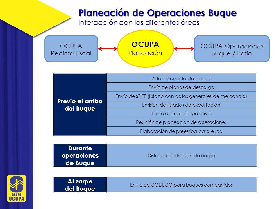 Recinto Fiscalizado Definición RECINTO FISCAL : Lugar donde se realizan las funciones de manejo, almacenaje y custodia de mercancías de comercio exterior, el cual es administrado y operado por Aduana.