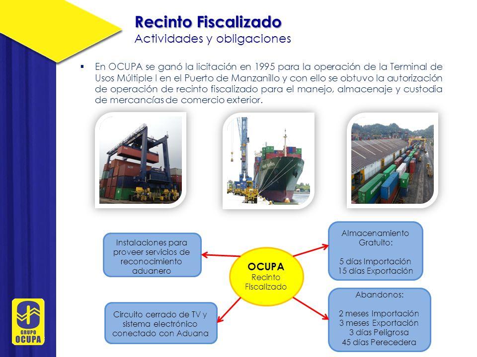 Recinto Fiscalizado Actividades y obligaciones OCUPA Recinto Fiscalizado Detener mercancía y notificar a Aduana cuando la información del pedimento no coincida.