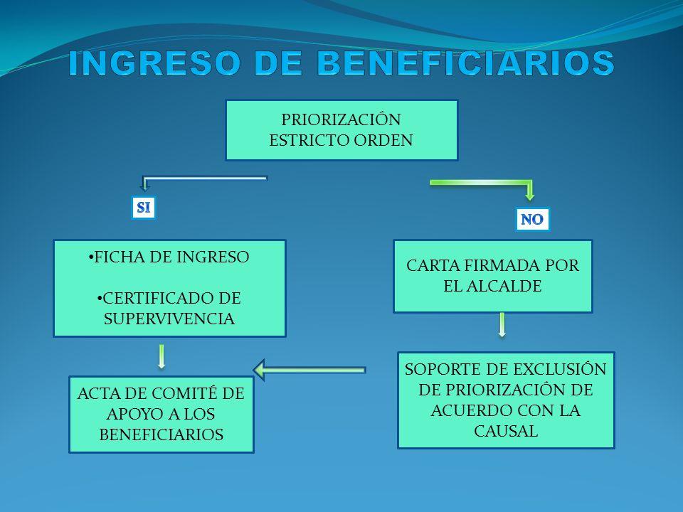 RENTA PENSIÓN SUBSIDIO: Comunicación Firmada por el Alcalde y Acta de Comité.