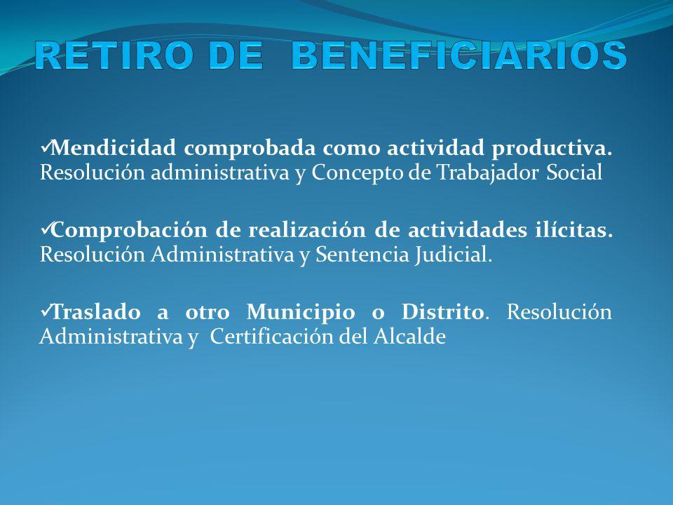No Cobro del subsidio durante 2 nominas consecutivas.: Resolución Administrativa.