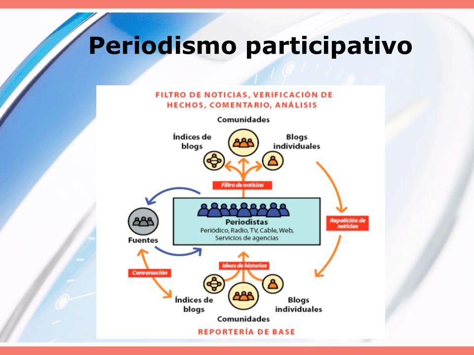 Periodismo participativo Información compartida Objetivos conocidos (información abierta) Entrenamientos alineados a los objetivos Las ideas fluyen de