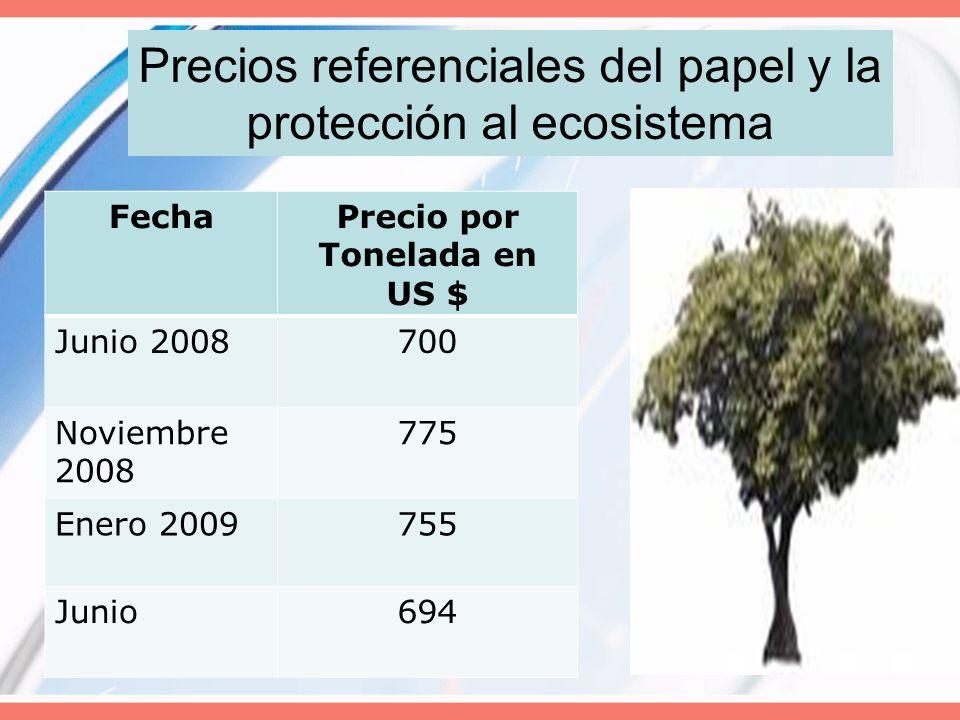 FechaPrecio por Tonelada en US $ Junio 2008700 Noviembre 2008 775 Enero 2009755 Junio694 Precios referenciales del papel y la protección al ecosistema